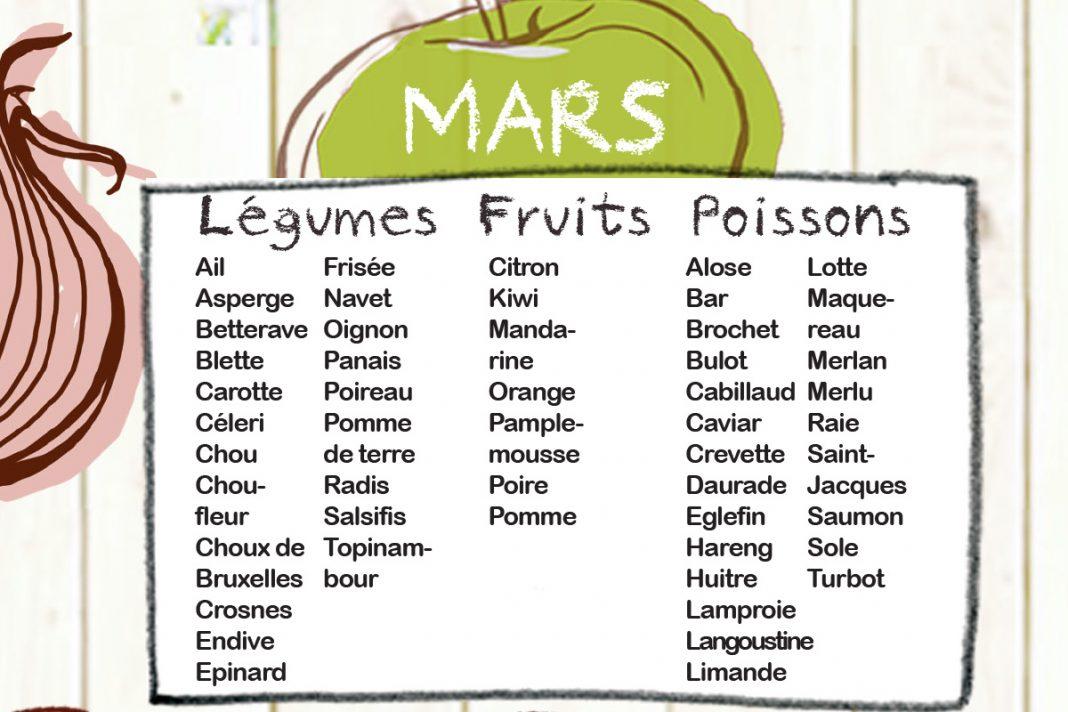 Fruits et légumes de saison, Mois de Mars