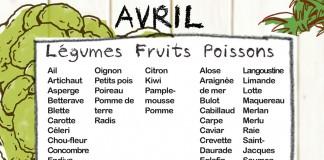 Fruits et légumes de saison, Mois d'Avril