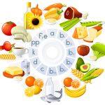 Les meilleurs aliments pour chaque vitamine !