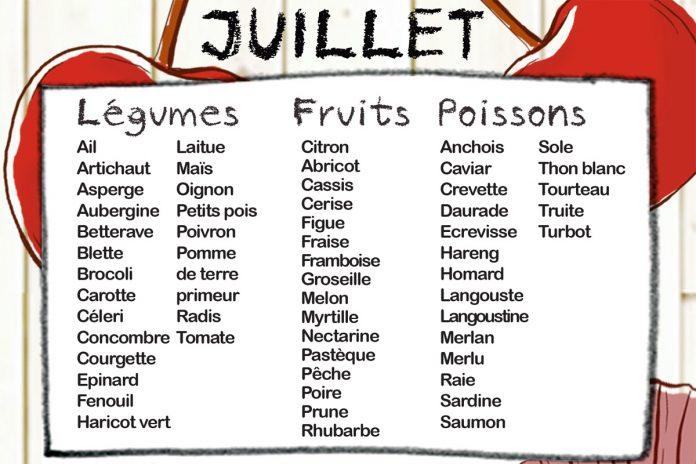 Fruits et légumes de saison, Mois de Juillet