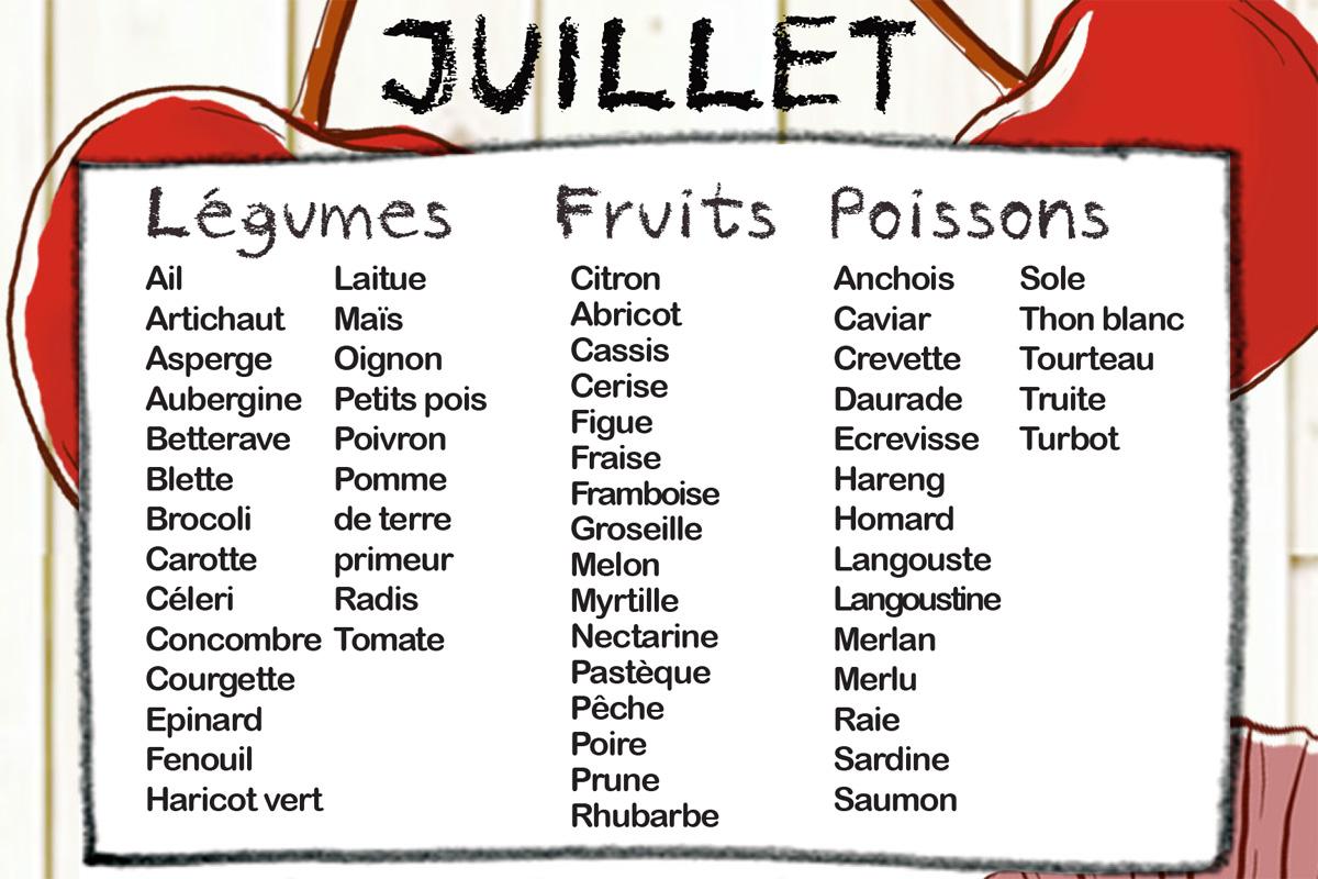 Assez Fruits et légumes de saison, Mois de Juillet | Manger Méditerranéen UW99
