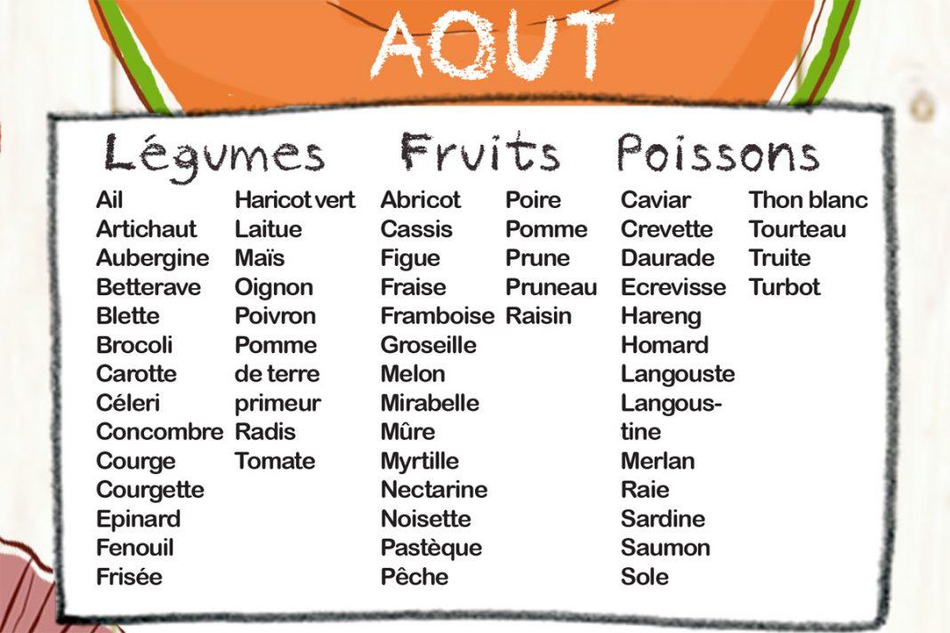 Fruits et légumes de saison, Mois d'Août
