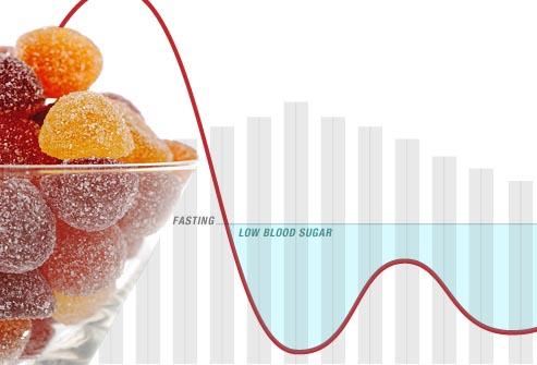 et-le-manque-de-sucre