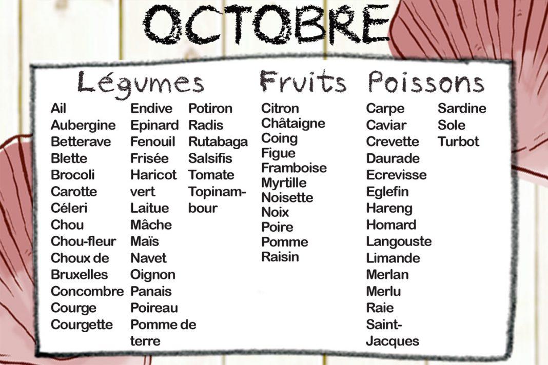 Fruits et légumes de saison, Mois d'Octobre