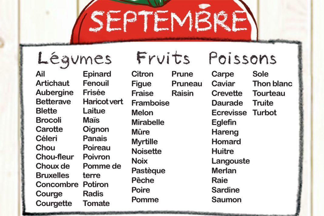 Fruits et légumes de saison, Mois de Septembre