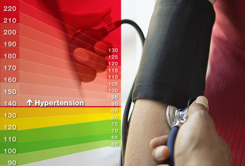 Les symptomes de l hypertension