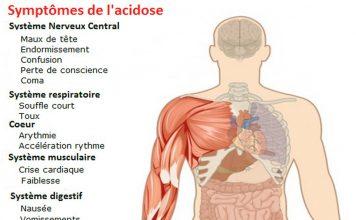 15 signes que votre corps est trop acide et 7 façons de l'alcaliniser rapidement !