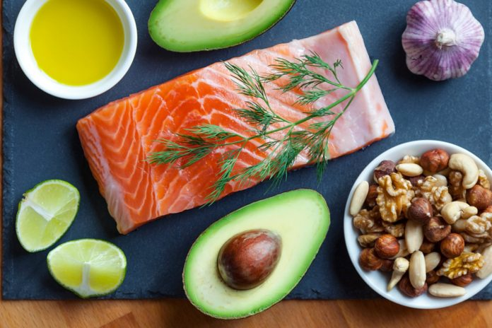 Régime, menu et plan de repas faibles en glucides!  |  Manger méditerranéen